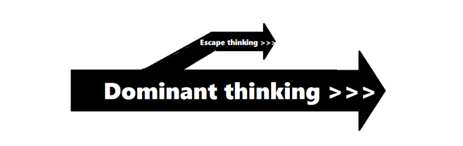 Lateral thinking tool to escape dominant thinking
